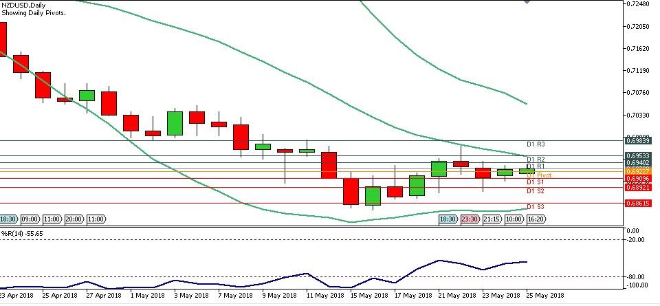 8 Berita Ekonomi Penting Dalam Trading Forex ~ Zhu Fx