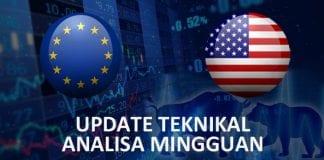 EURUSD Analisa Mingguan