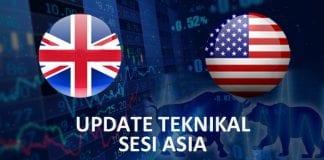 Update Teknikal GBPUSD Sesi Asia