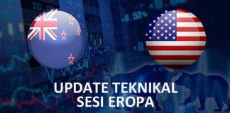 Analisa Forex Harian NZDUSD (Sesi Eropa)