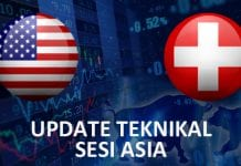 Update Teknikal USDCHF Sesi Asia