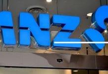 ANZ Business Confidence
