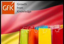 sentimen konsumen Jerman