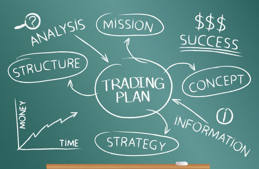 Perencanaan Trading