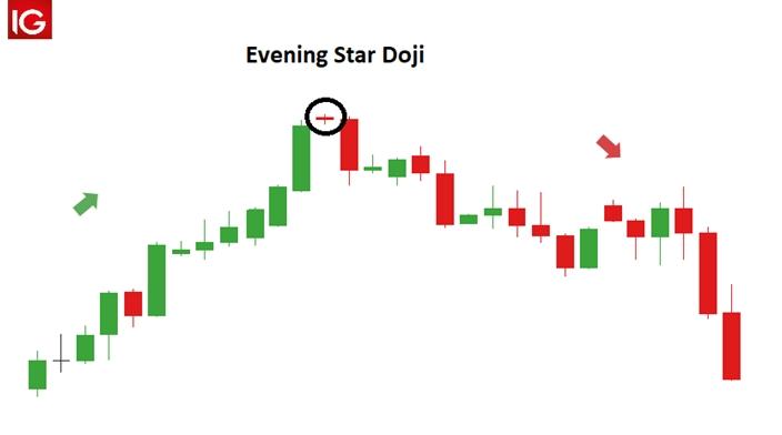 Pola Evening Star